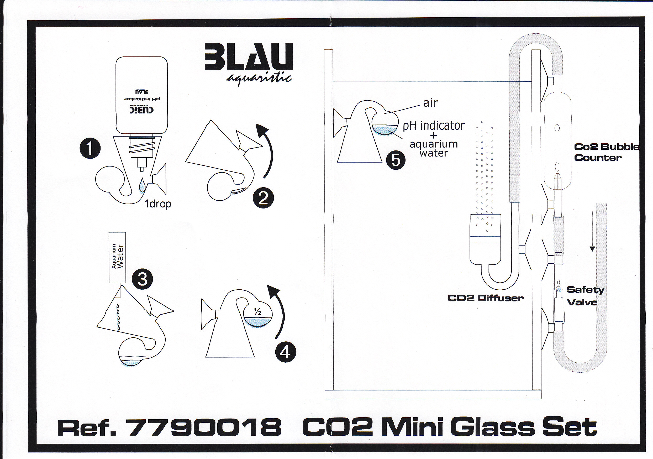CO2 Glas-Set