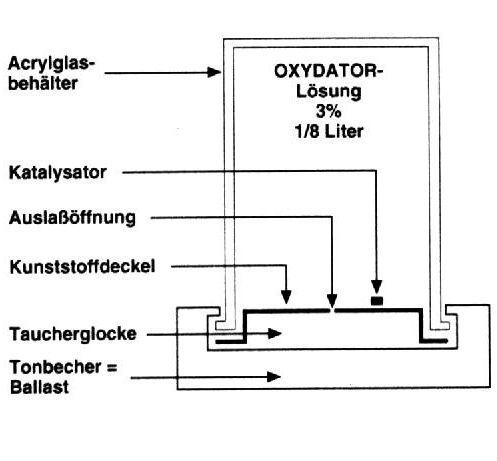 Skizze und Funktionsweise des Söchting Oxydator D