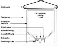Aufbauskizze Söchting Oxydator W