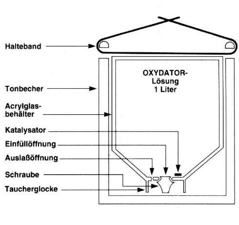 """Aufbauskizze Söchting Oxydator, hier: """"W"""""""